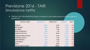tari 1